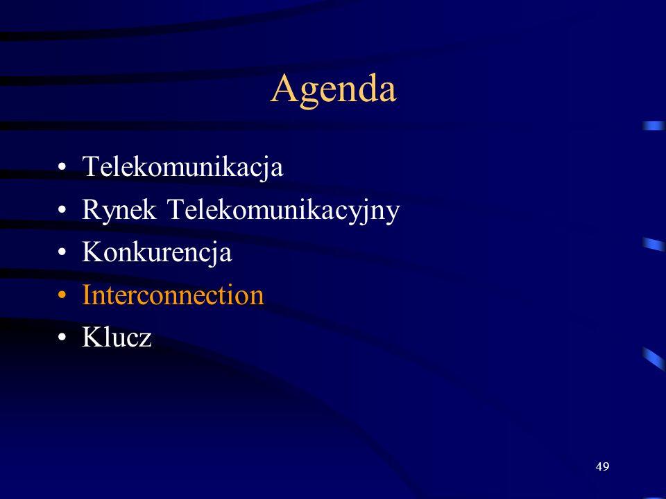 Agenda Telekomunikacja Rynek Telekomunikacyjny Konkurencja