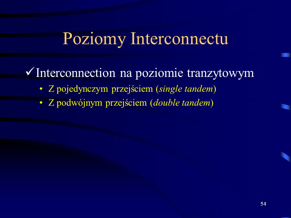 Poziomy Interconnectu