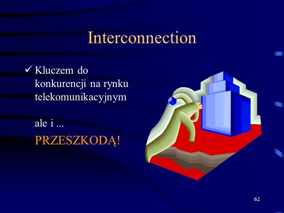 Interconnection PRZESZKODĄ!
