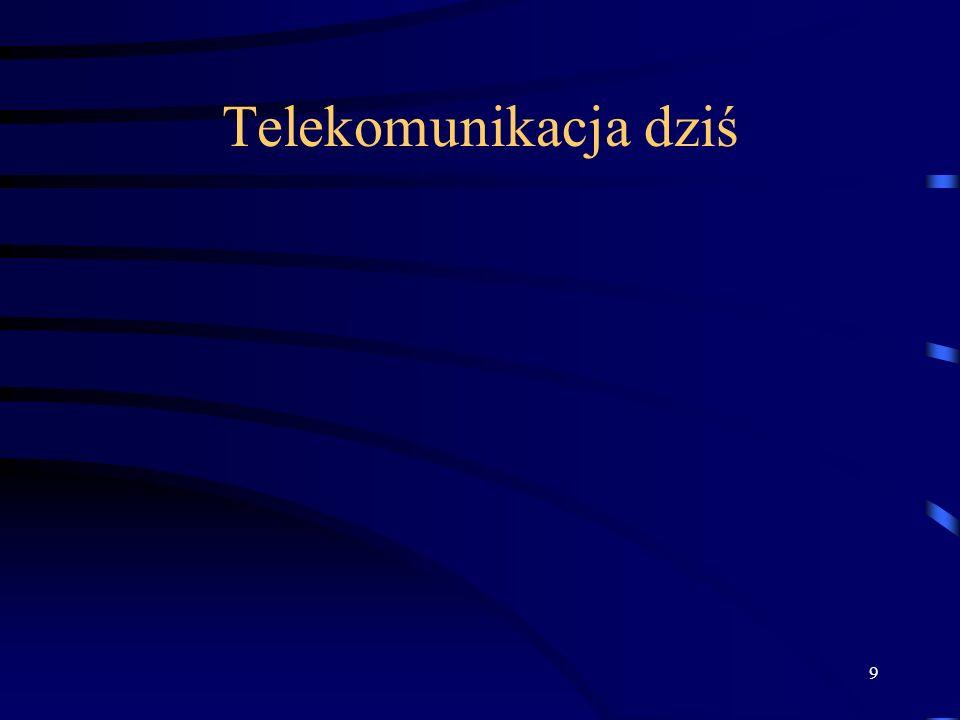 Telekomunikacja dziś