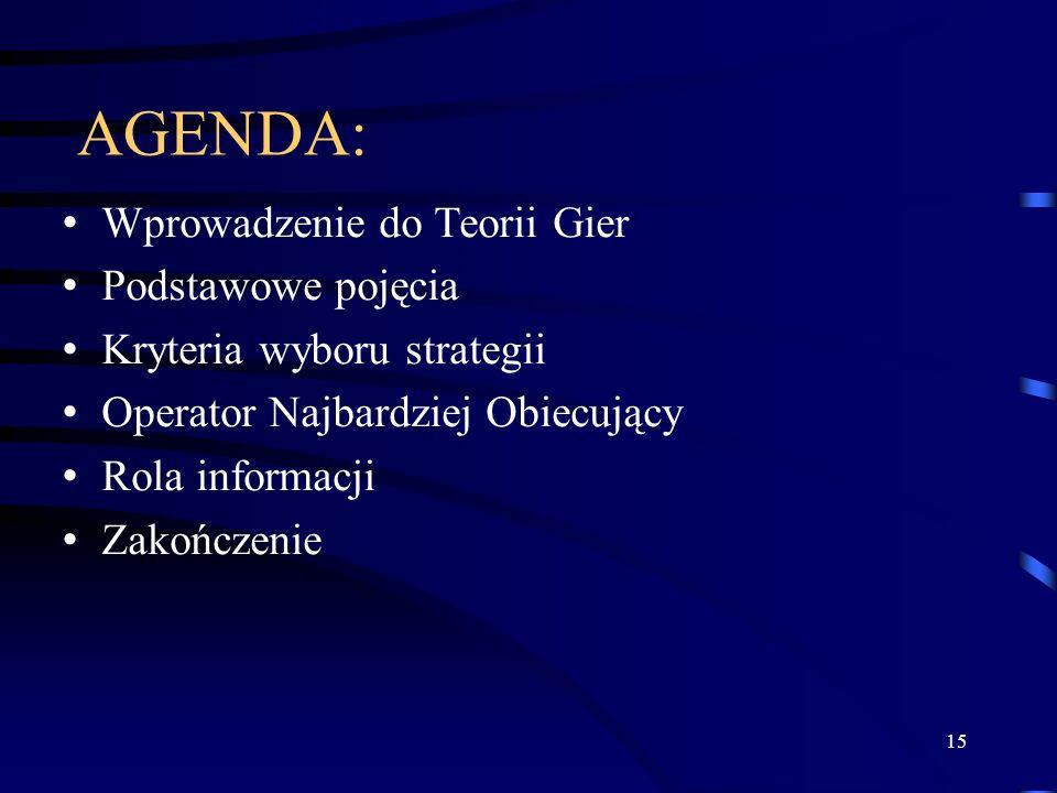 AGENDA: Wprowadzenie do Teorii Gier Podstawowe pojęcia