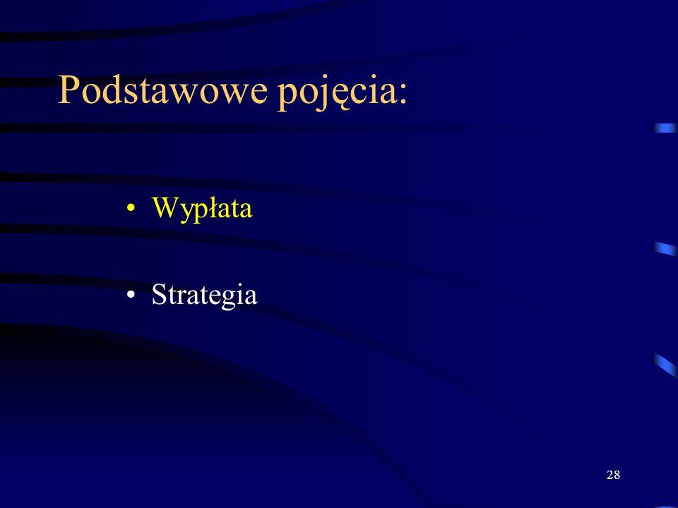 Podstawowe pojęcia: Wypłata Strategia
