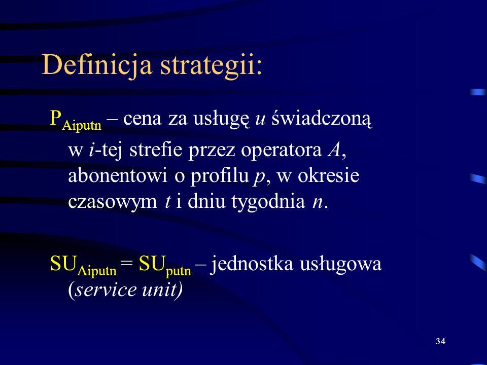 Definicja strategii: PAiputn – cena za usługę u świadczoną