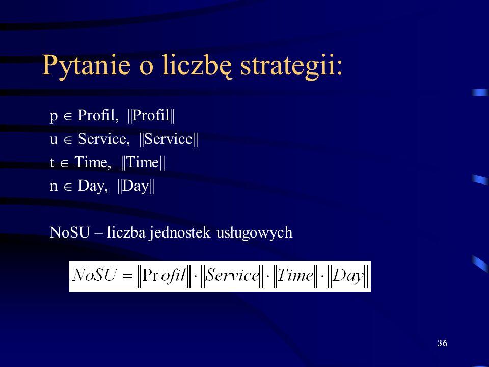 Pytanie o liczbę strategii: