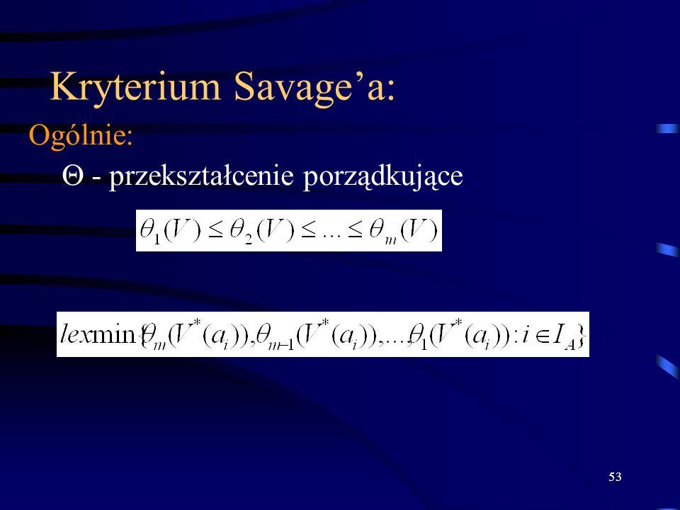Kryterium Savage'a: Ogólnie:  - przekształcenie porządkujące