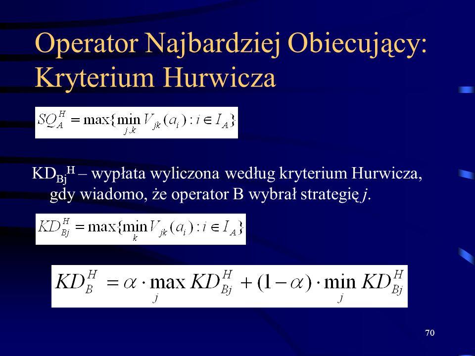 Operator Najbardziej Obiecujący: Kryterium Hurwicza