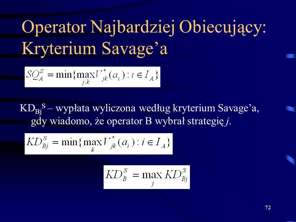 Operator Najbardziej Obiecujący: Kryterium Savage'a