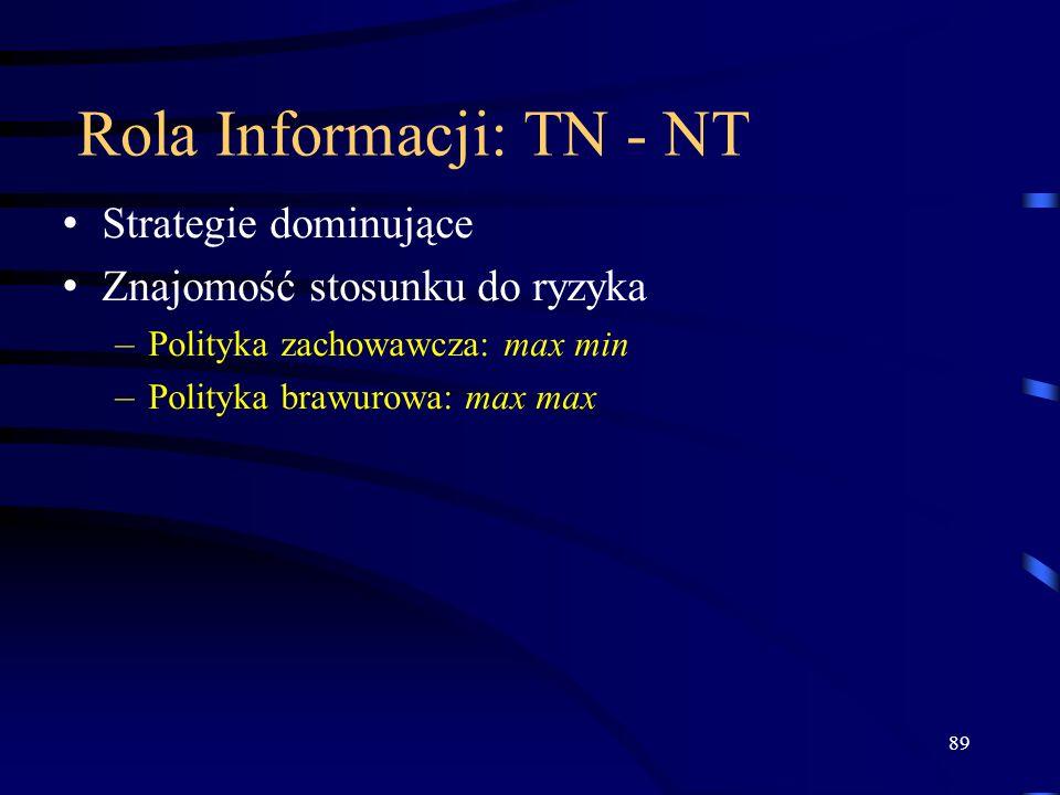 Rola Informacji: TN - NT