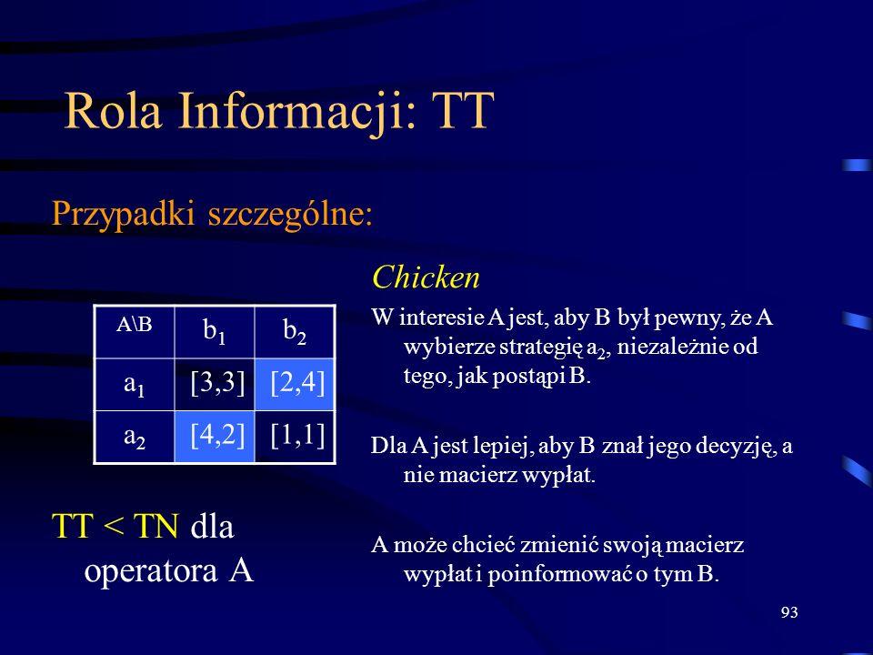 Rola Informacji: TT Przypadki szczególne: TT < TN dla operatora A