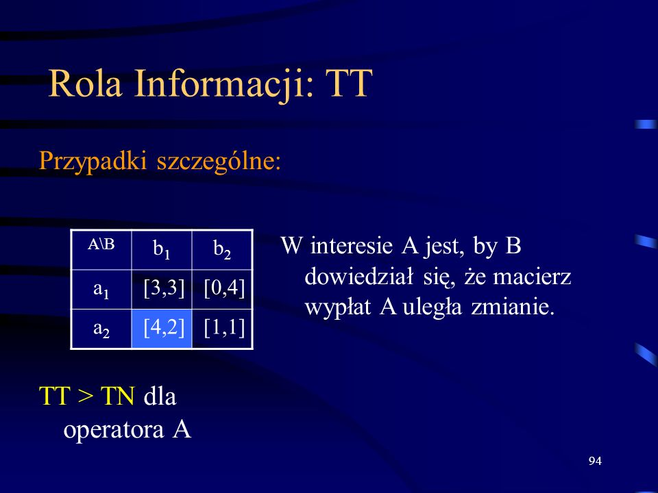 Rola Informacji: TT Przypadki szczególne: TT > TN dla operatora A
