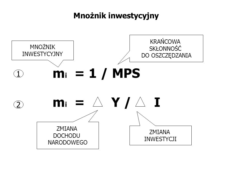 mi = 1 / MPS mi = Y / I Mnożnik inwestycyjny 1 2 KRAŃCOWA SKŁONNOŚĆ