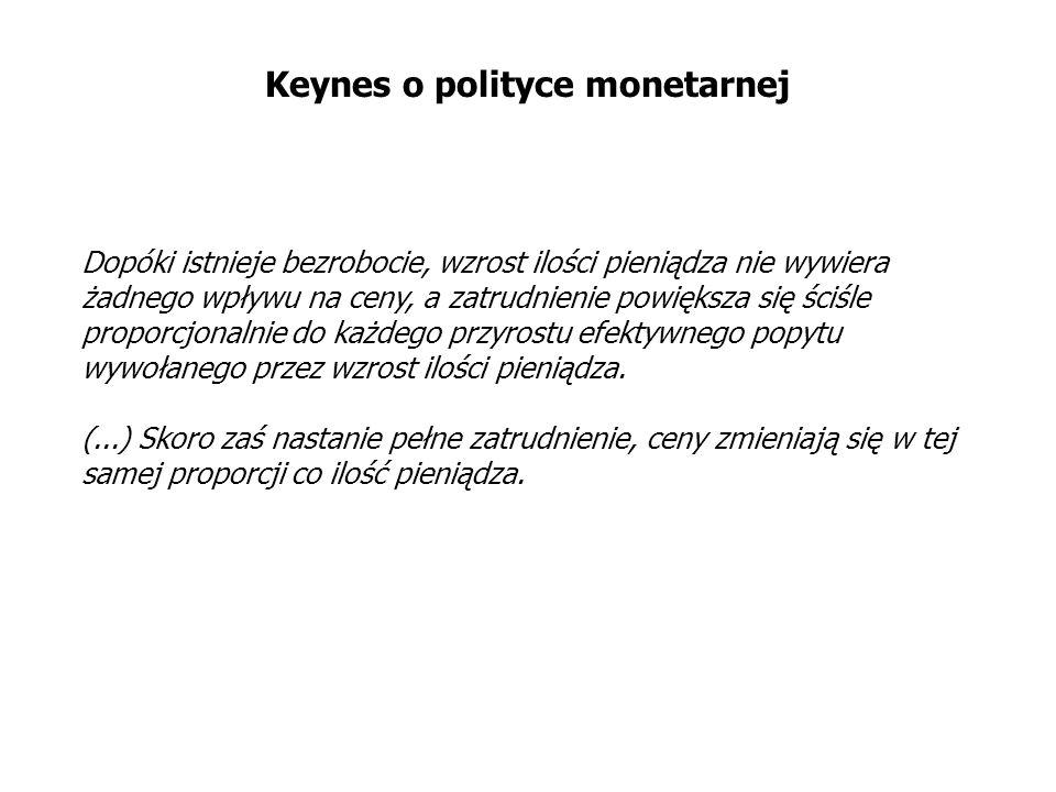 Keynes o polityce monetarnej
