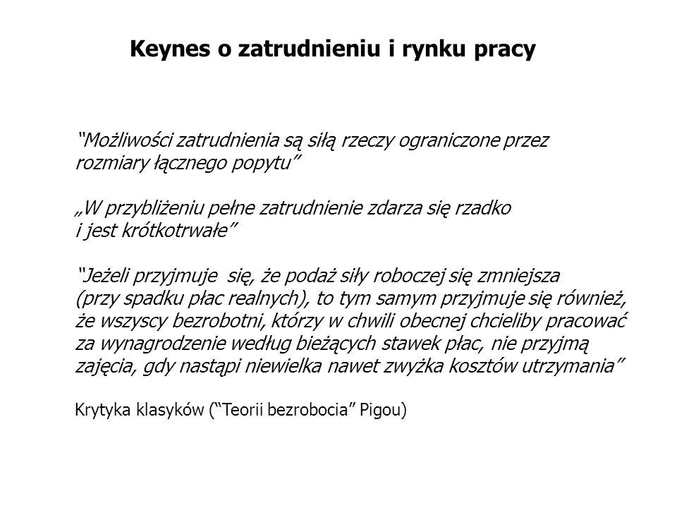 Keynes o zatrudnieniu i rynku pracy