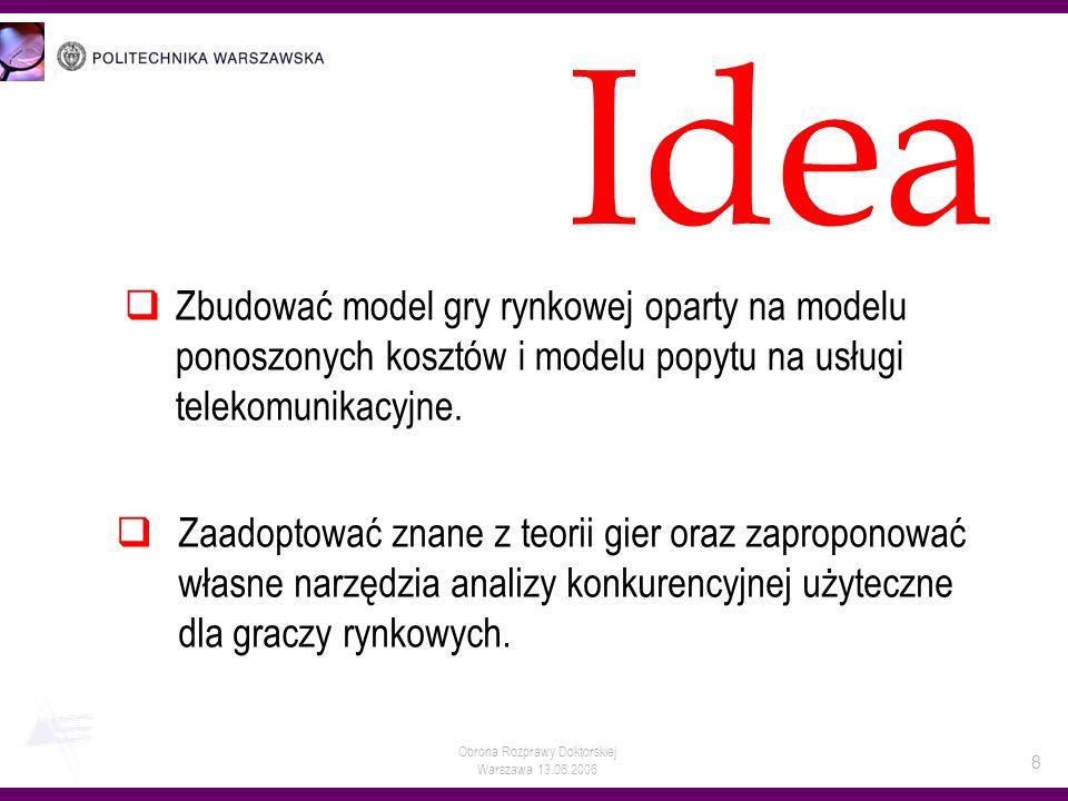 IdeaZbudować model gry rynkowej oparty na modelu ponoszonych kosztów i modelu popytu na usługi telekomunikacyjne.
