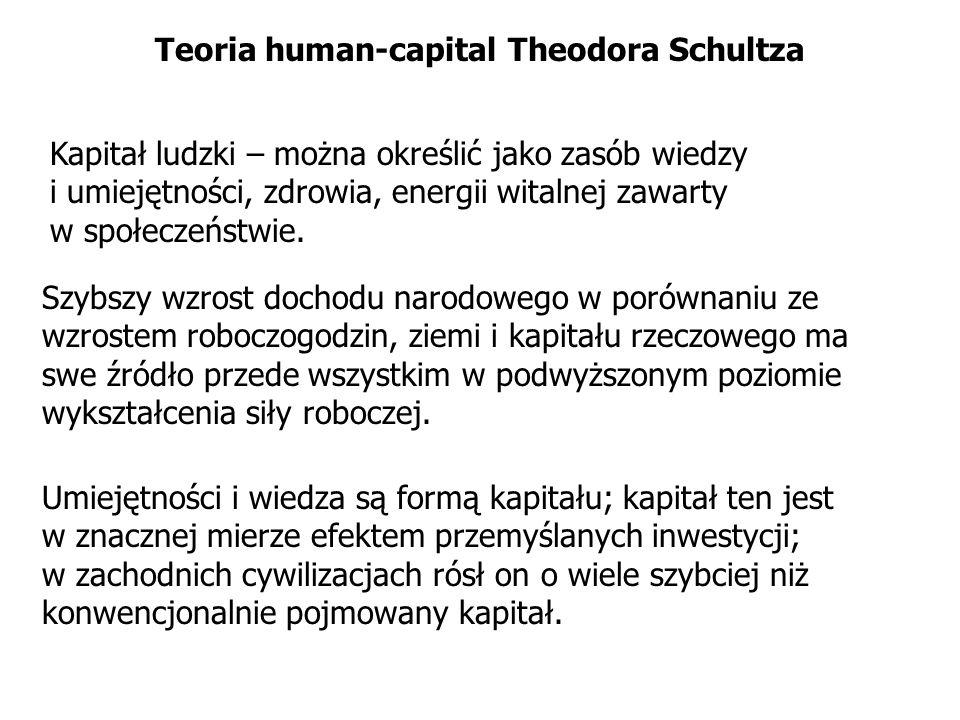Teoria human-capital Theodora Schultza