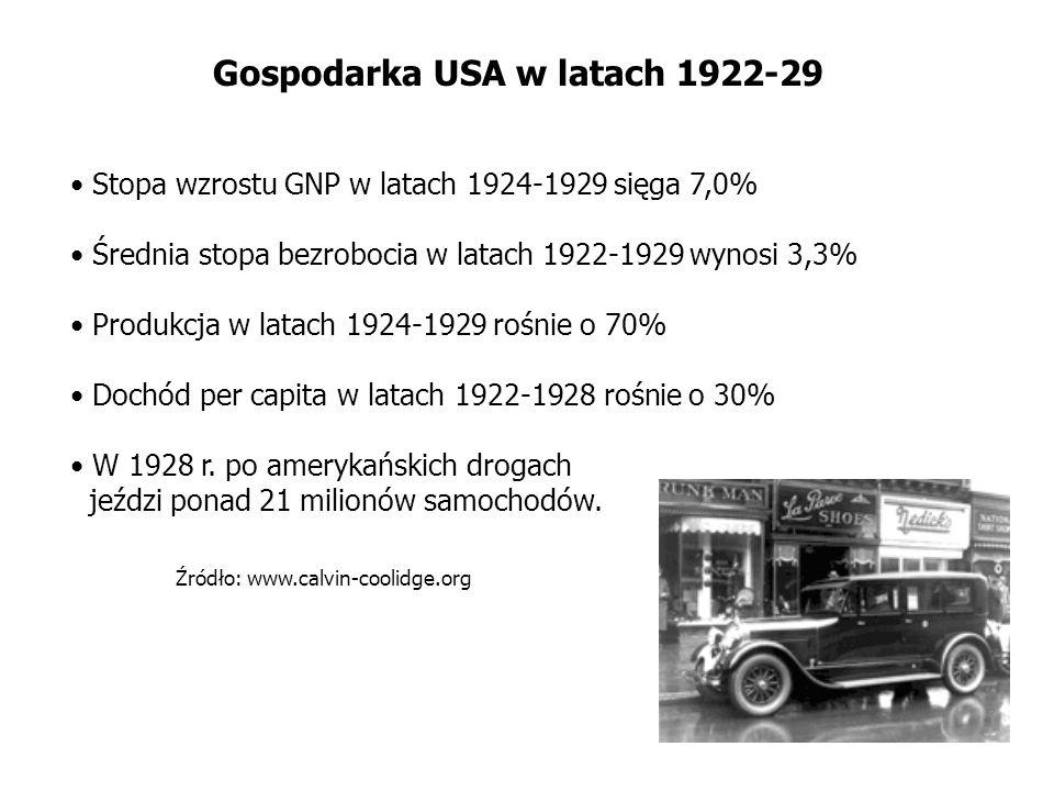 Gospodarka USA w latach 1922-29