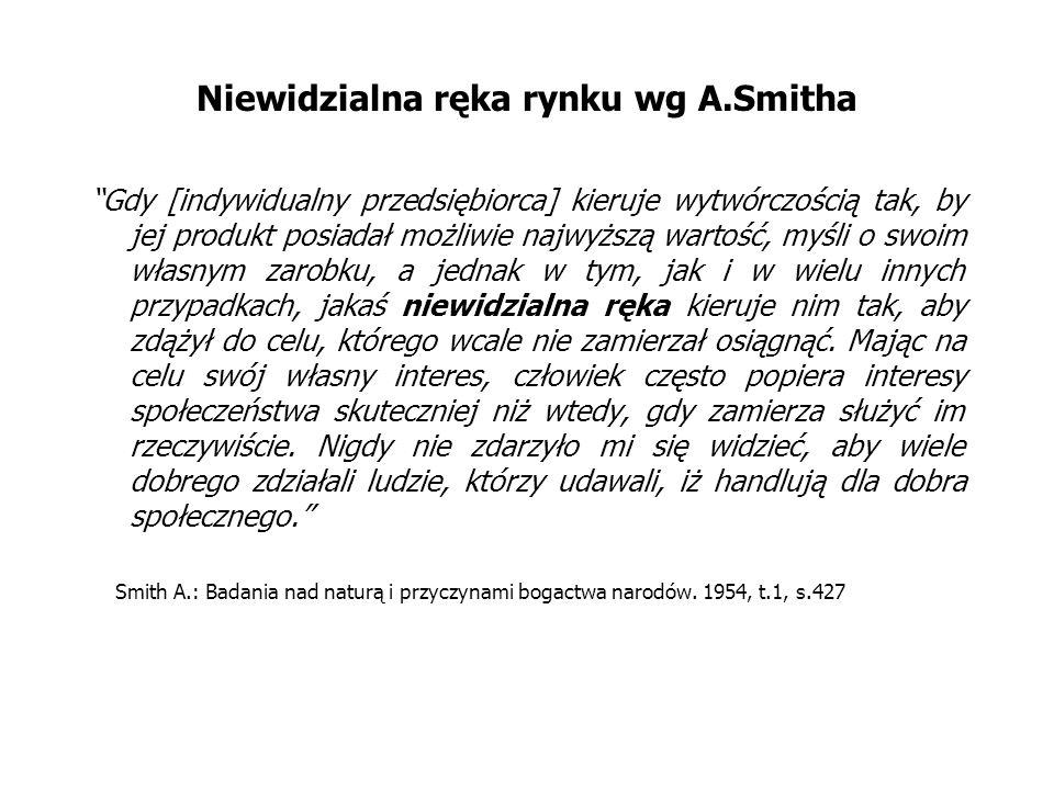 Niewidzialna ręka rynku wg A.Smitha