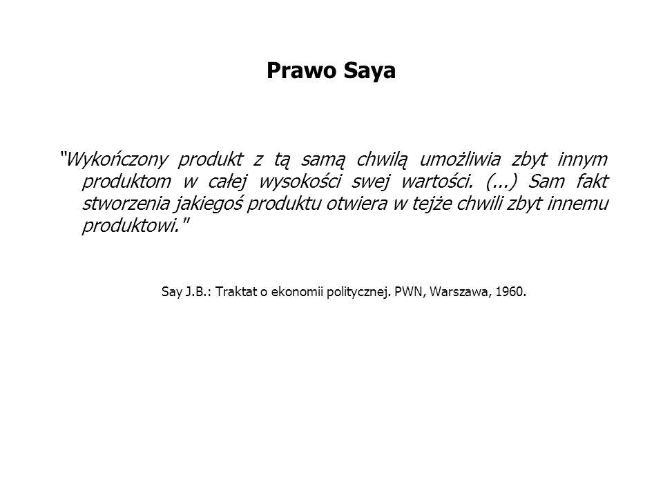 Say J.B.: Traktat o ekonomii politycznej. PWN, Warszawa, 1960.