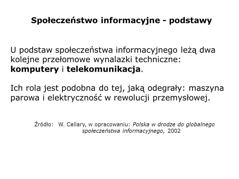 Społeczeństwo informacyjne - podstawy