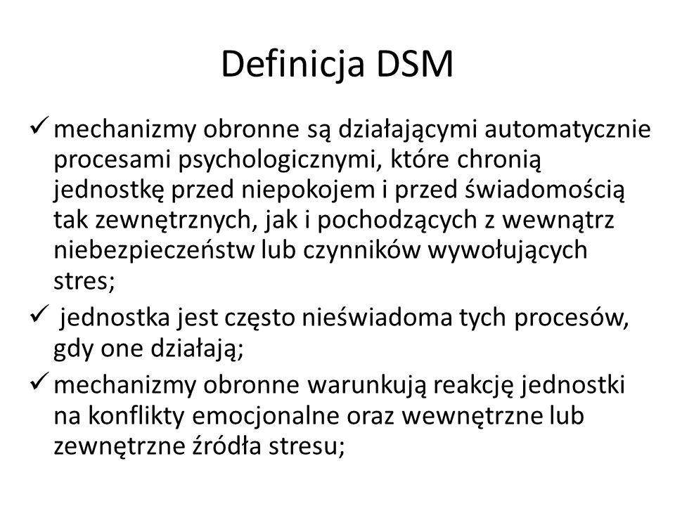 Definicja DSM
