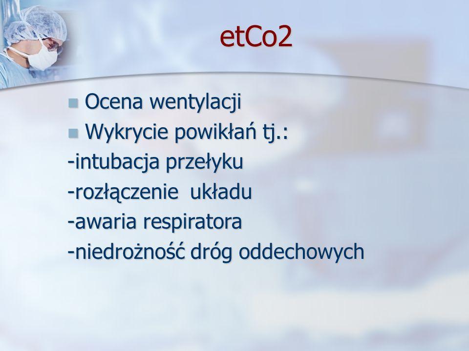 etCo2 Ocena wentylacji Wykrycie powikłań tj.: -intubacja przełyku