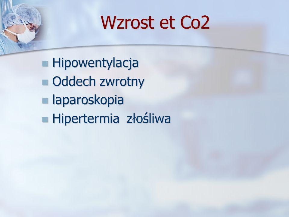 Wzrost et Co2 Hipowentylacja Oddech zwrotny laparoskopia