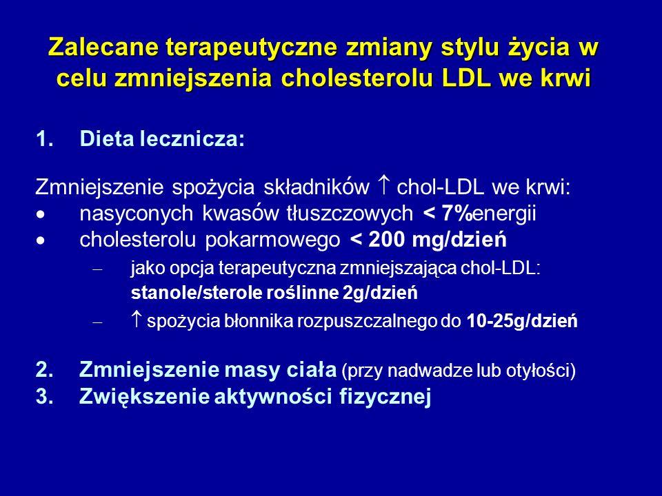 Zalecane terapeutyczne zmiany stylu życia w celu zmniejszenia cholesterolu LDL we krwi
