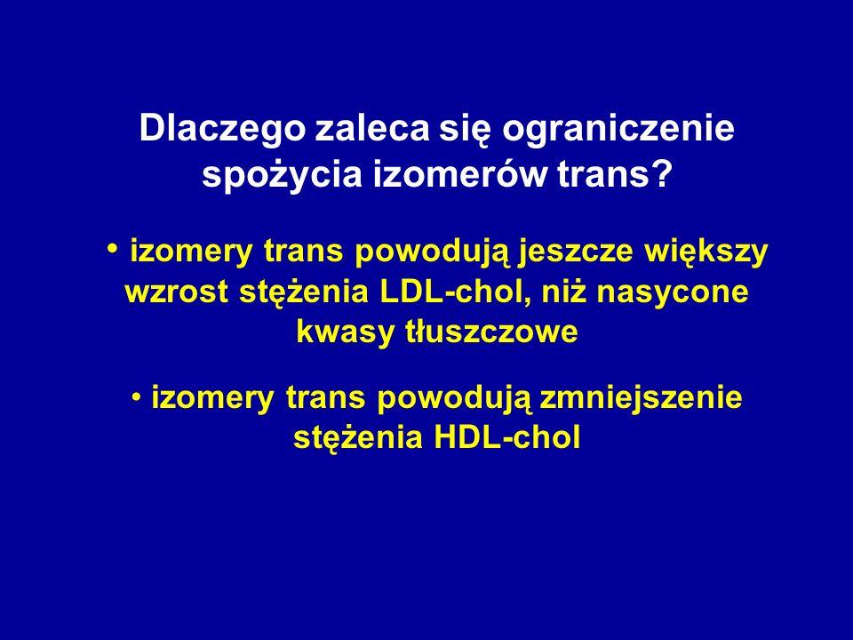 Dlaczego zaleca się ograniczenie spożycia izomerów trans