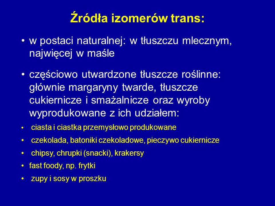 Źródła izomerów trans: