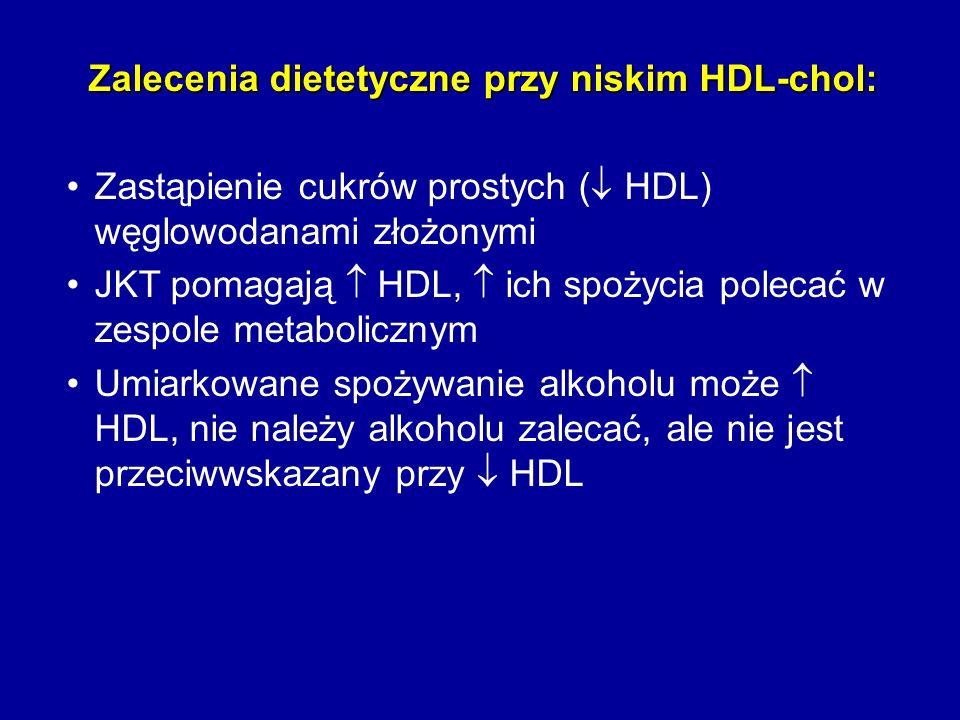 Zalecenia dietetyczne przy niskim HDL-chol:
