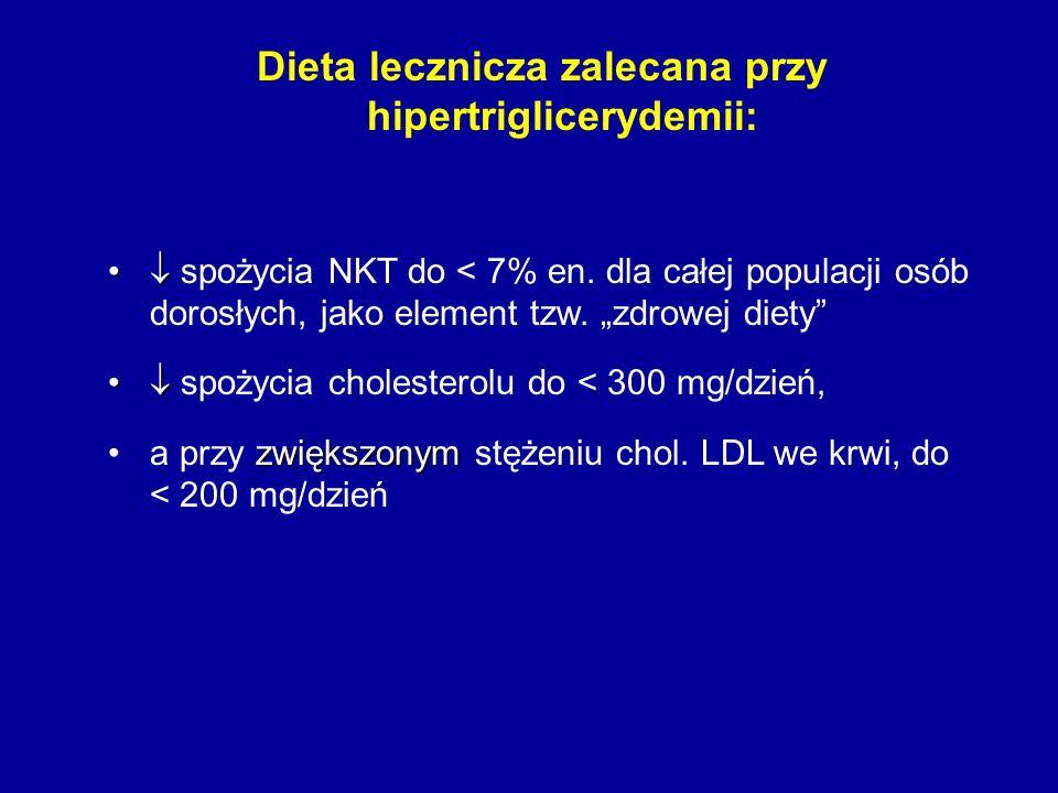 Dieta lecznicza zalecana przy hipertriglicerydemii: