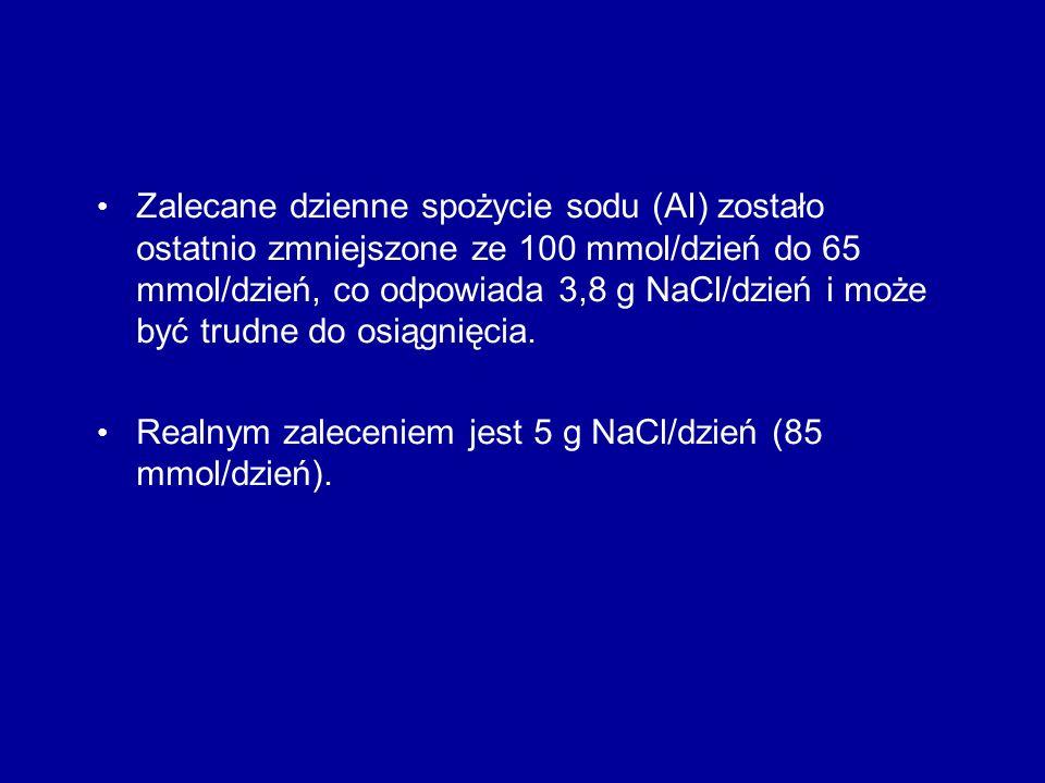 Zalecane dzienne spożycie sodu (AI) zostało ostatnio zmniejszone ze 100 mmol/dzień do 65 mmol/dzień, co odpowiada 3,8 g NaCl/dzień i może być trudne do osiągnięcia.