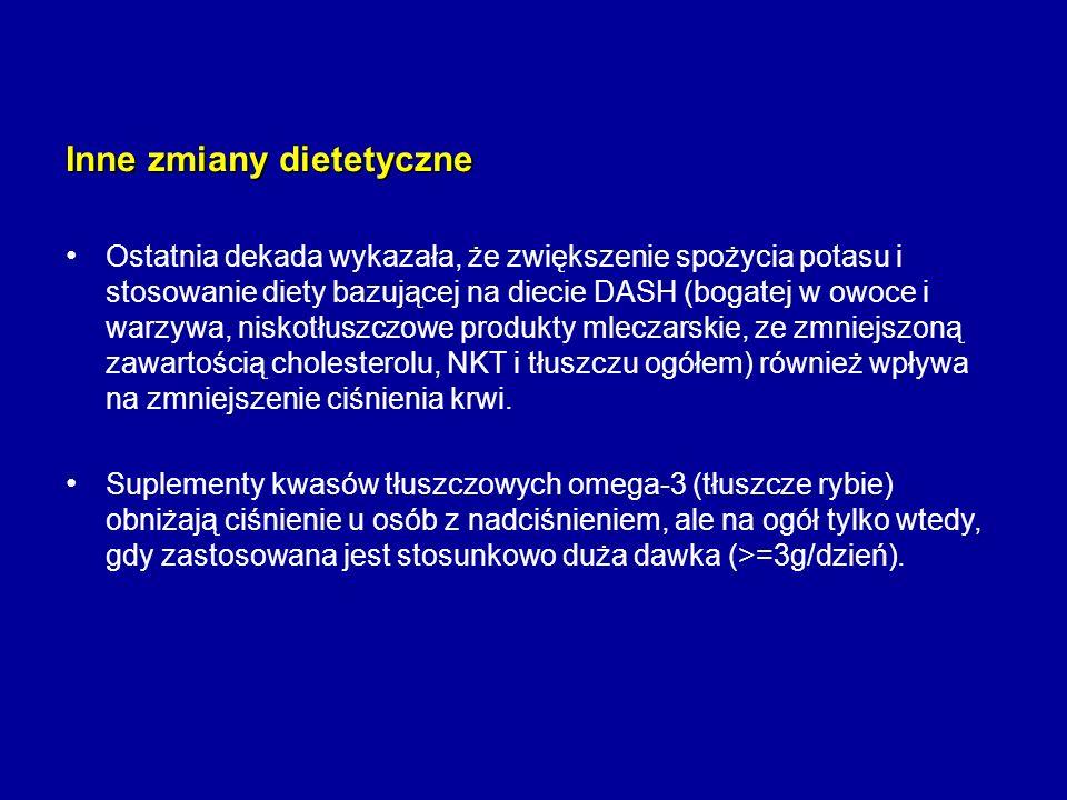 Inne zmiany dietetyczne