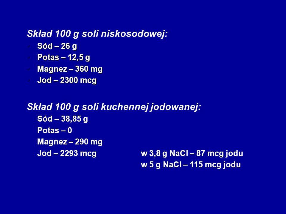 Skład 100 g soli niskosodowej: