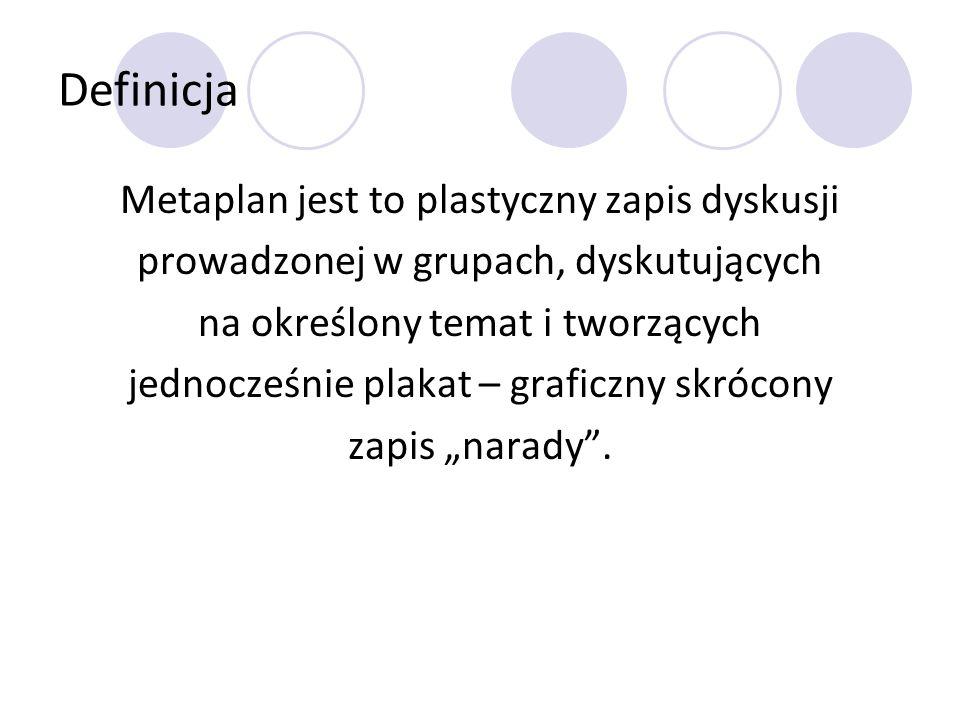 Definicja Metaplan jest to plastyczny zapis dyskusji