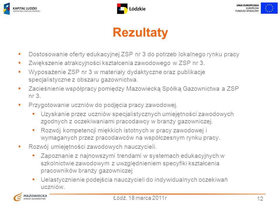 Rezultaty Dostosowanie oferty edukacyjnej ZSP nr 3 do potrzeb lokalnego rynku pracy. Zwiększenie atrakcyjności kształcenia zawodowego w ZSP nr 3.
