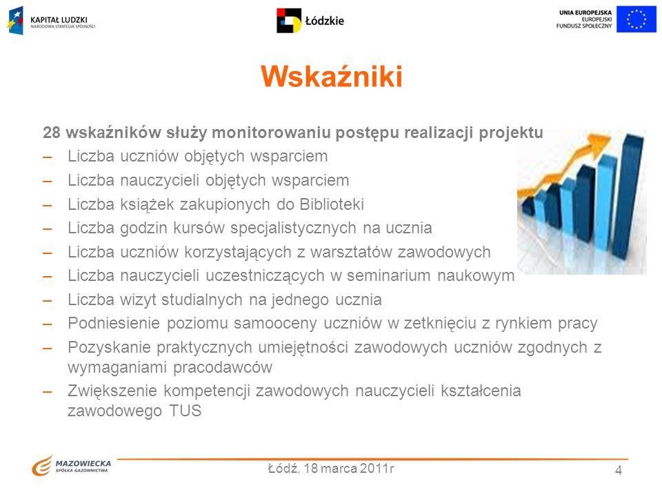 Wskaźniki 28 wskaźników służy monitorowaniu postępu realizacji projektu. Liczba uczniów objętych wsparciem.