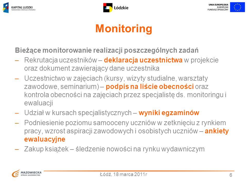 Monitoring Bieżące monitorowanie realizacji poszczególnych zadań