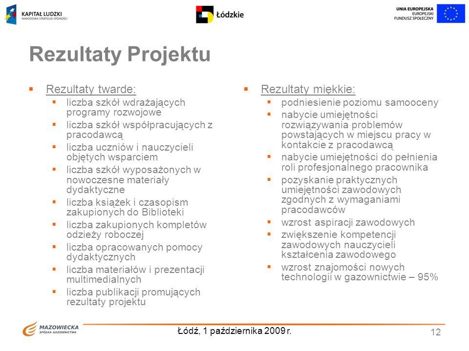 Rezultaty Projektu Rezultaty twarde: Rezultaty miękkie:
