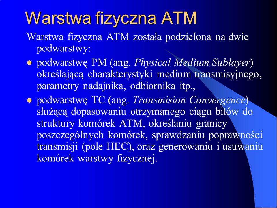 Warstwa fizyczna ATM Warstwa fizyczna ATM została podzielona na dwie podwarstwy: