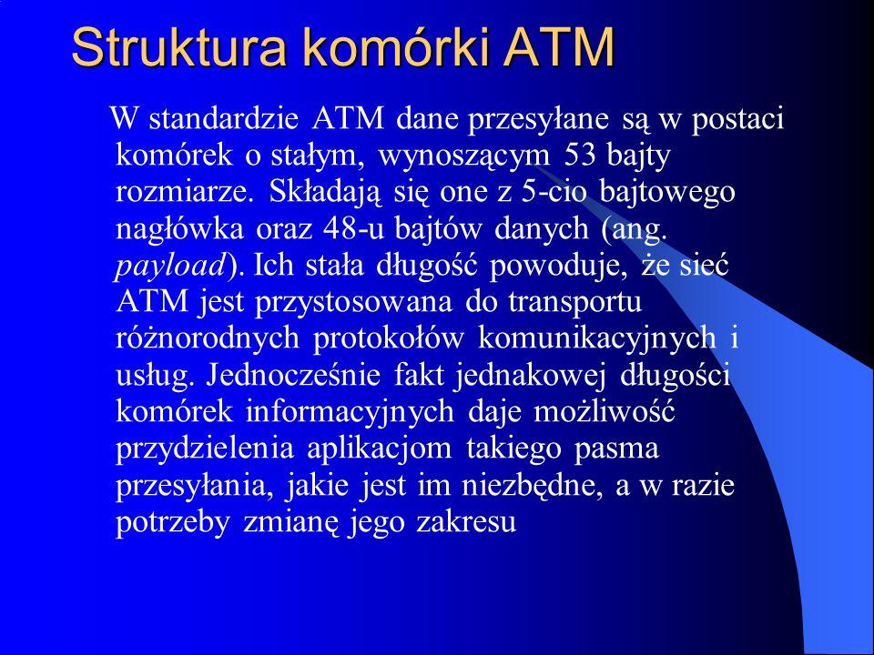 Struktura komórki ATM