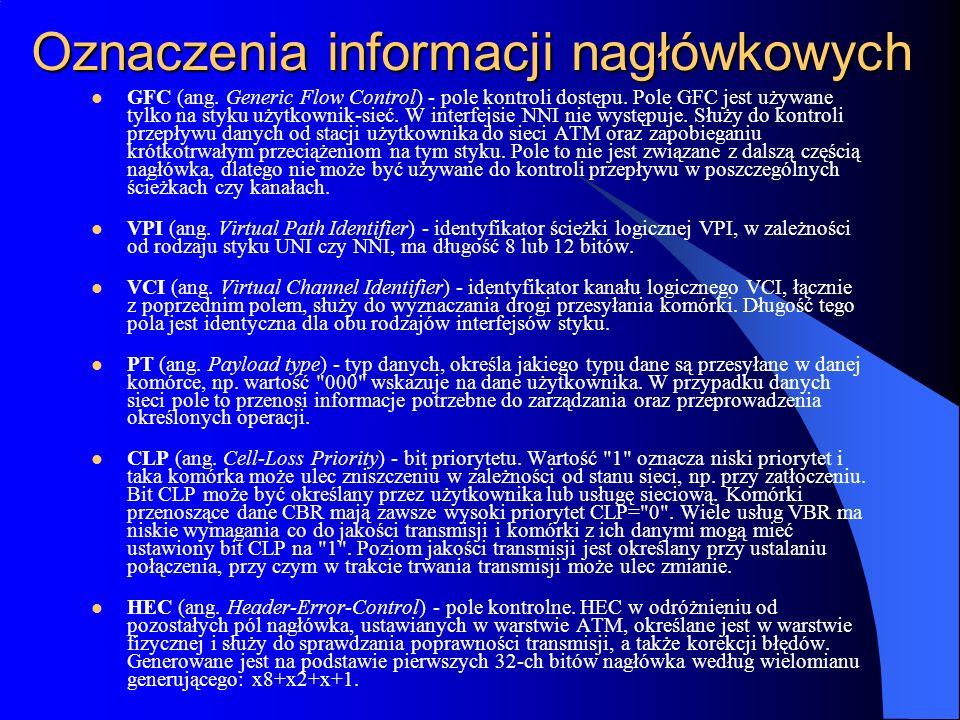 Oznaczenia informacji nagłówkowych