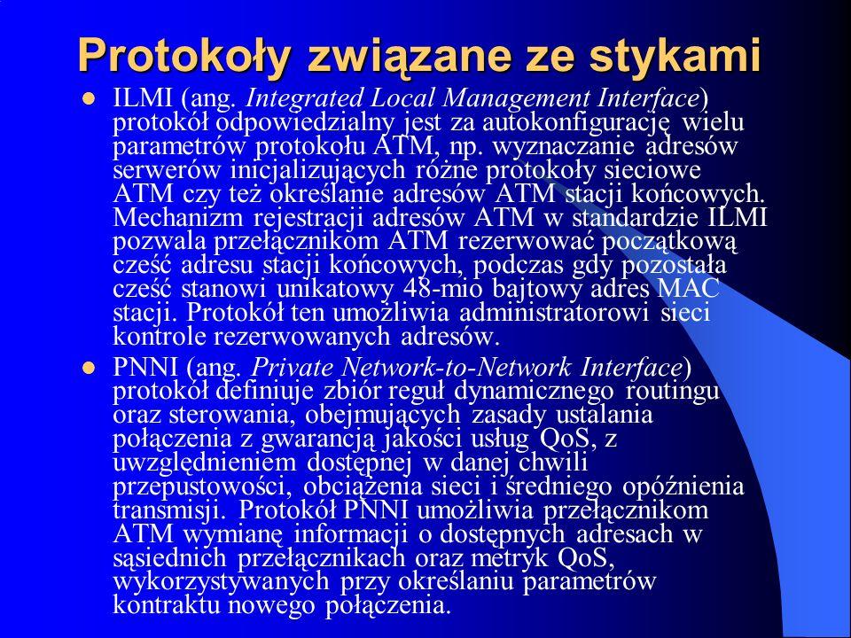 Protokoły związane ze stykami