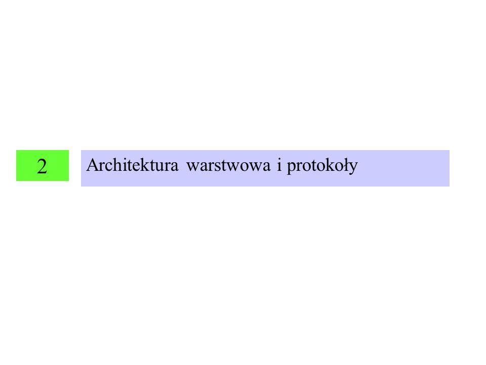 2 Architektura warstwowa i protokoły