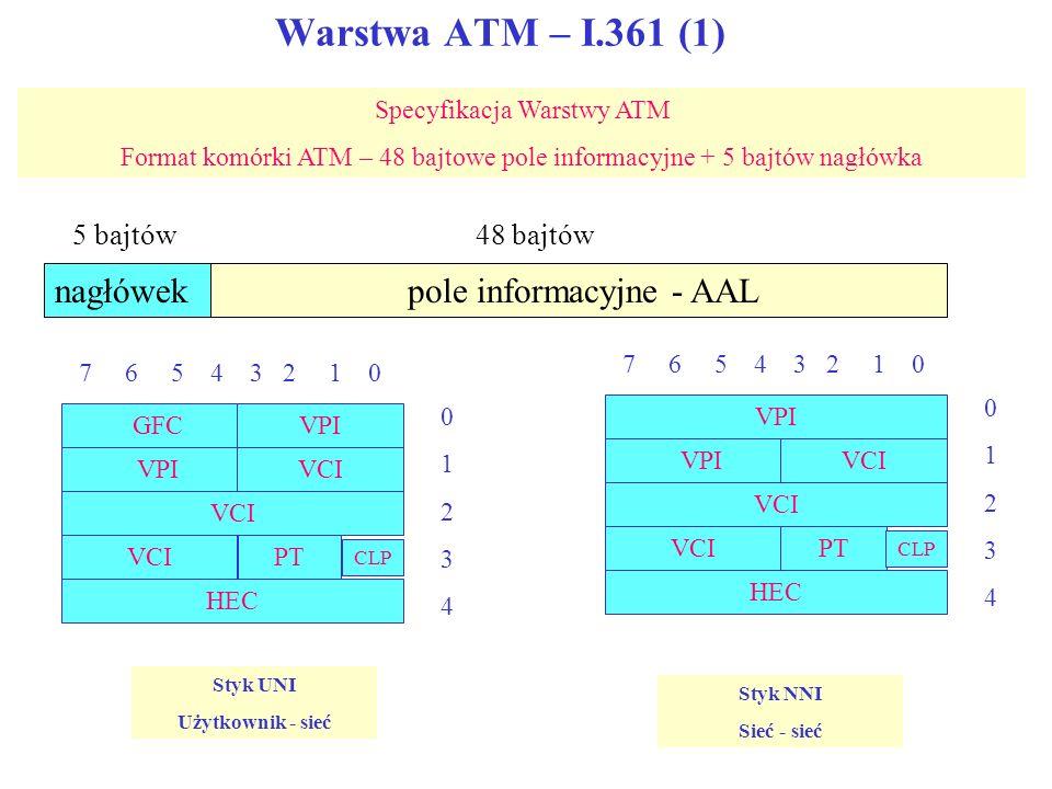 Warstwa ATM – I.361 (1) nagłówek pole informacyjne - AAL 5 bajtów