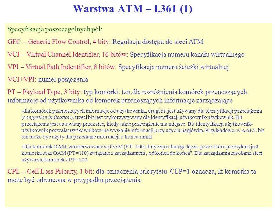 Warstwa ATM – I.361 (1) Specyfikacja poszczególnych pól: