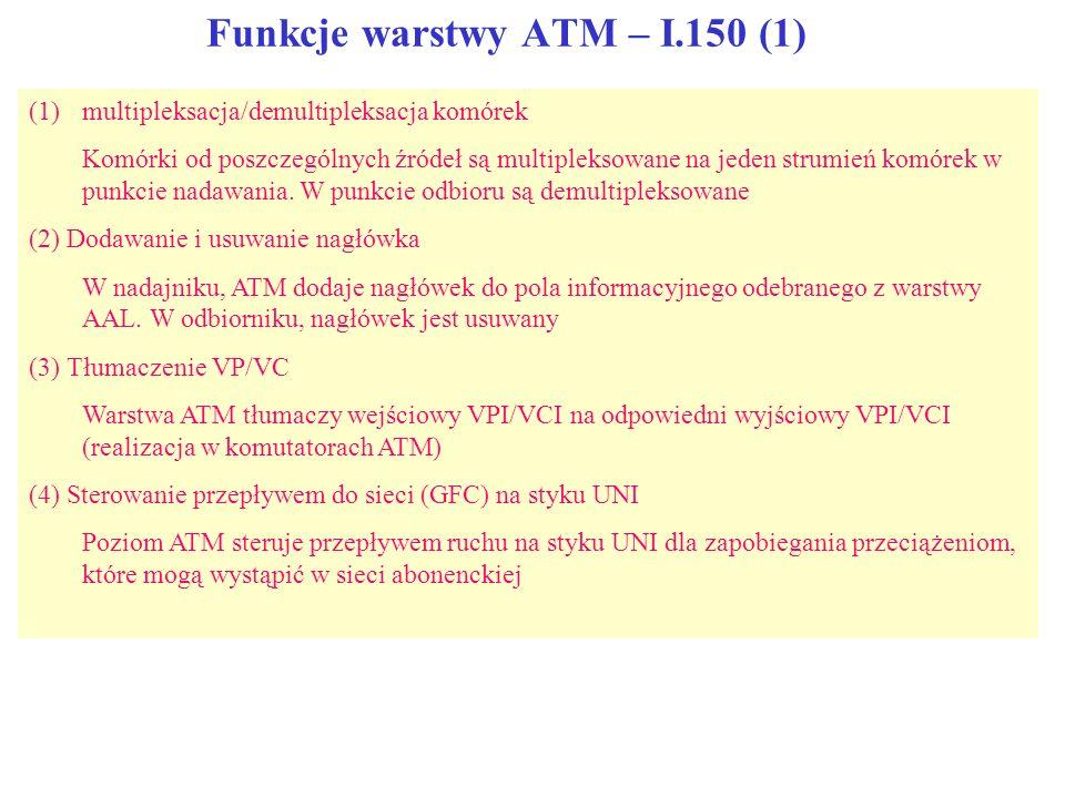 Funkcje warstwy ATM – I.150 (1)