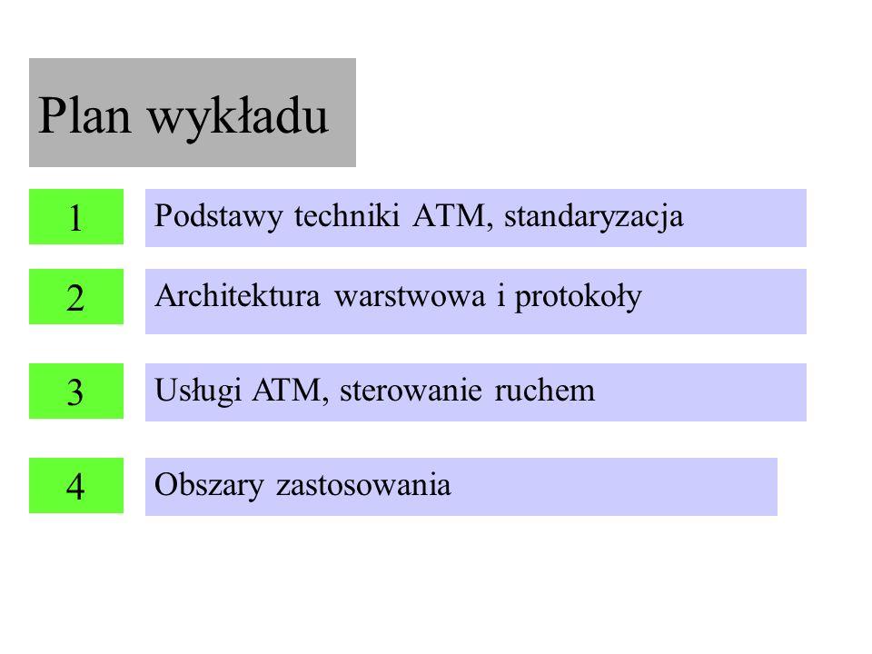 Plan wykładu 1 2 3 4 Podstawy techniki ATM, standaryzacja