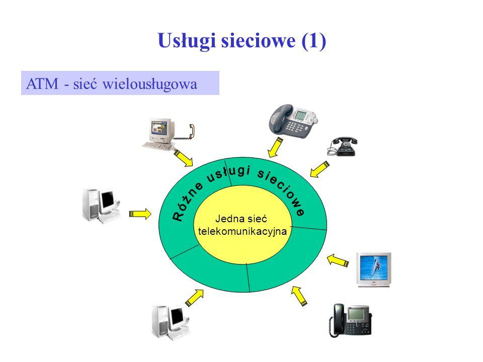Usługi sieciowe (1) ATM - sieć wielousługowa Różne usługi sieciowe