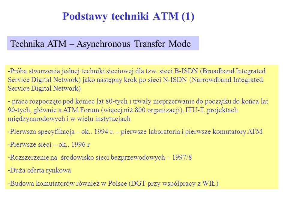 Podstawy techniki ATM (1)